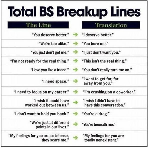 Breaking Up And Moving On Quotes Breakup Is Related To Those Boys